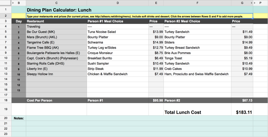 Disney Dining Plan Calculator - Wit & Wander